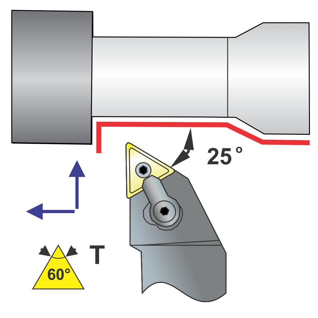Note: Picture is RH MTNJL 12-3B LH Toolholder